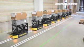 Fahrerloses Transportsystem (FTS) Weasel®, Flottenlösung, Fashion Logistik