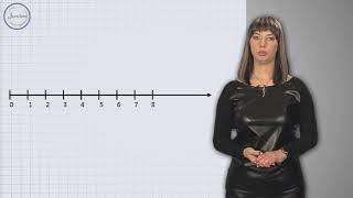 Математика 4 класс. Числовой луч.  Координаты на луче.  Расстояние между точками.