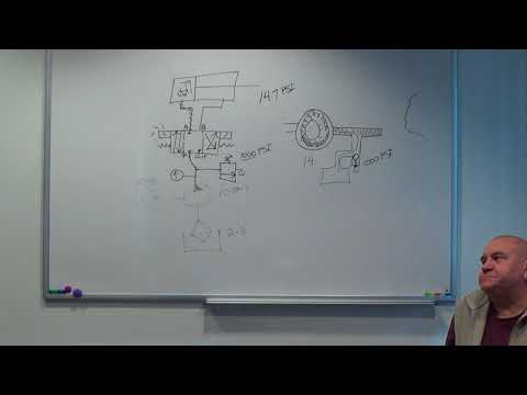 Millwright IP Red Seal Refresher Course lesson 1