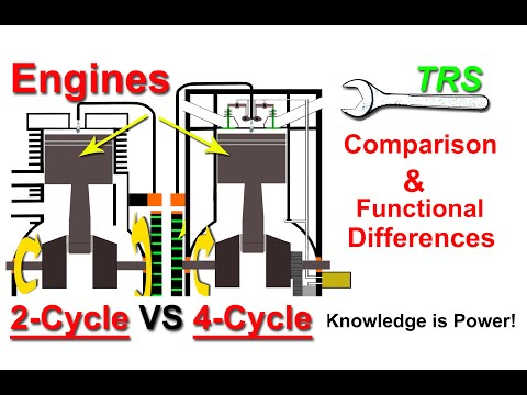 2 Stroke Vs 4 Stroke How They Compare How They Work Functional Differences Youtube