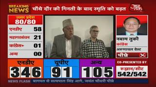 Election Results 2019 LIVE | NC Leader Farooq Abdullah: New Govt Should Hold Talks With Pakistan