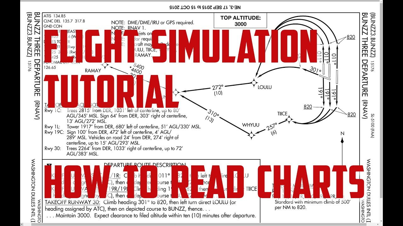 Flight Sim Tutorial: How to Find & Read SIDs, STARS, and Approach Charts