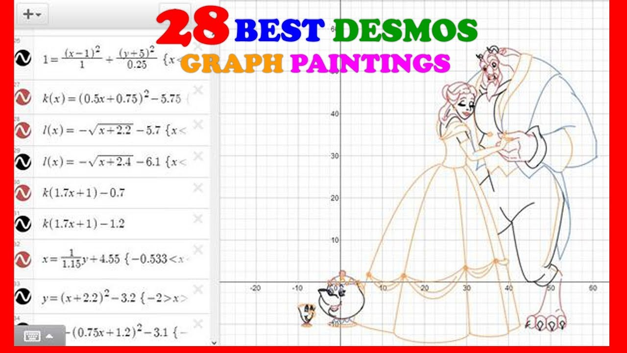BEST DESMOS GRAPH PAINTINGS From MATHEMATICAL EQUATIONS