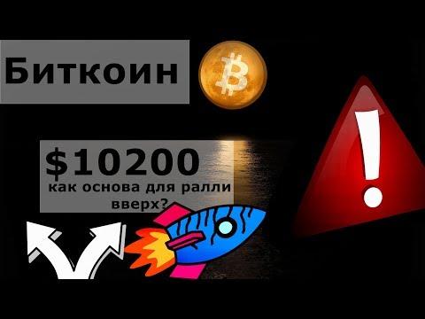 Биткоин $10200 как основа для ралли вверх? Bitfinex и 6000 BTC