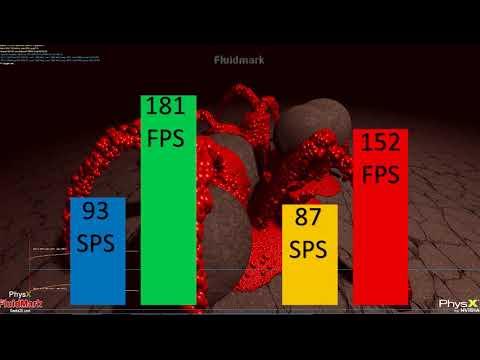 1080 Vs 1070 Ti: Games, Rendering, Mining, F@H...