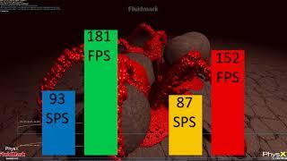 1080 vs 1070 ti: Games, Rendering, Mining, F@H... Video