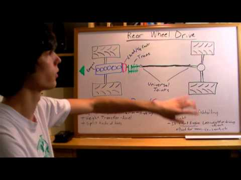 Rear Wheel Drive - RWD - Explained