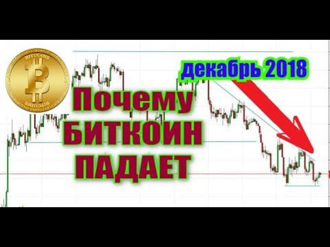 Ужас!!!) А если серьезно почему биткоин падает и что дальше? АНАЛИЗ МАЙНЕРА декабрь 2018