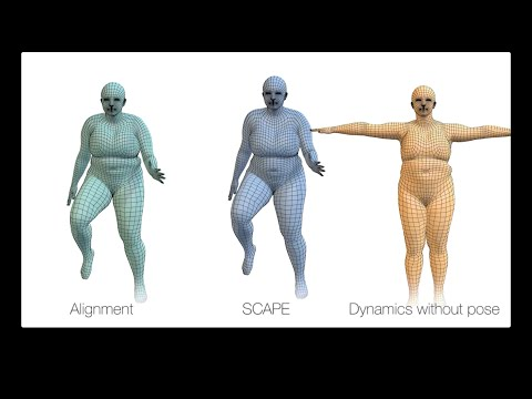 Dyna: A Model of Dynamic Human Shape in Motion (SIGGRAPH 2015)