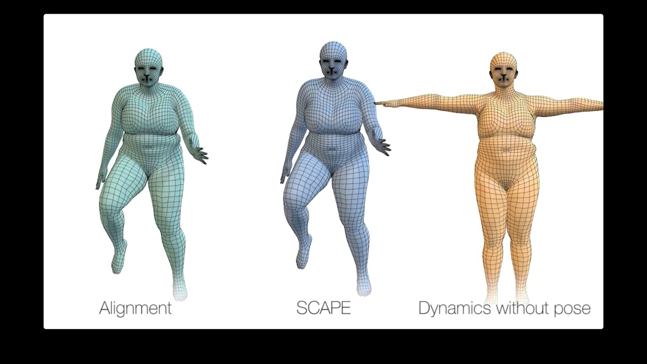 Dyna A Model Of Dynamic Human Shape In Motion Siggraph 2015 Youtube