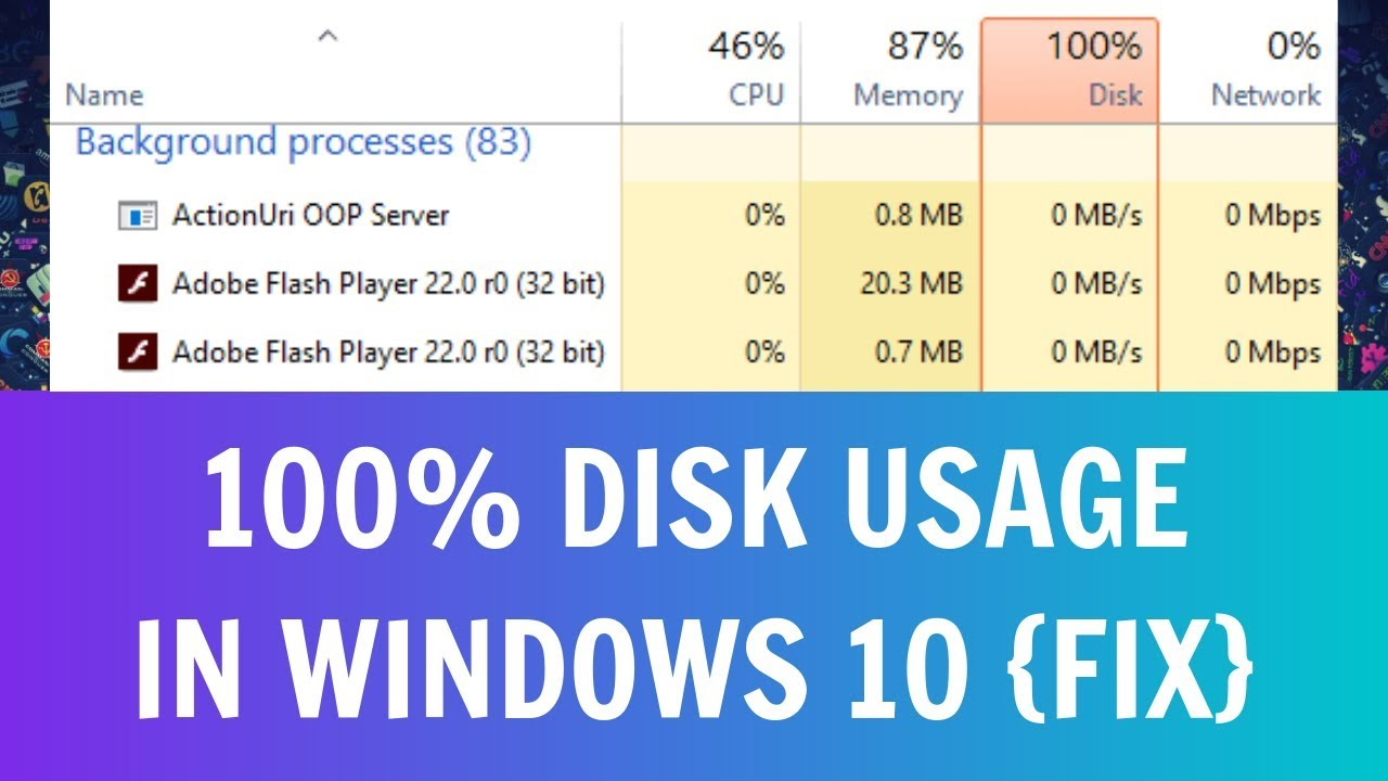 task manager might show 100 disk utilization on windows 10