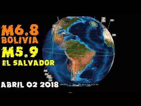 M6.8 BOLIVIA - M5.9 EL SALVADOR - ALERTA SÍSMICA ROJA - ANÁLISIS PRELIMINAR