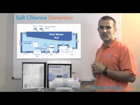 Inyopools Com Hayward Aquarite Pool Salt Generator Youtube