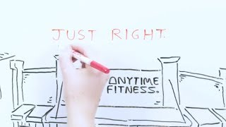 Anytime Fitness is Just Right