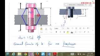 2014W ENGR380 Lecture30 Threaded Fasteners and Stiffness of Bolted Joints