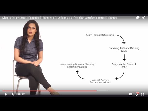 What is the Process of Financial Planning-(1)-Making a Perfect plan-Certified Financial Planner