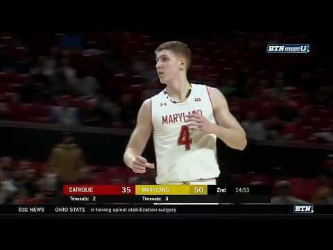 Catholic at Maryland - Men