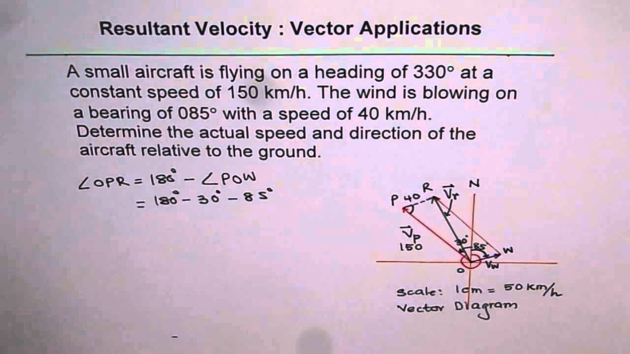 Vector diagram resultant velocity concept youtube vector diagram resultant velocity concept ccuart Image collections
