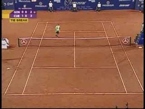 Mercedes-Benz Play Of The Month - February Pablo Cuevas
