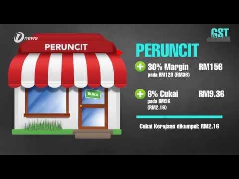 Bagaimana Cukai Barangan dan Perkhidmatan GST Malaysia Dilaksanakan