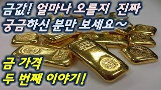 금값전망(오늘의금값시세 및 2020년 전망) 그리고 제테크(한국경제와 경제전망)