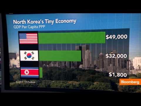 North Korea: Tiny Economy, Big Threat?