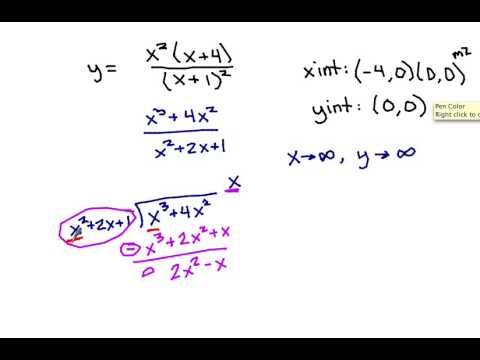 PreCalc Rational Functions Review