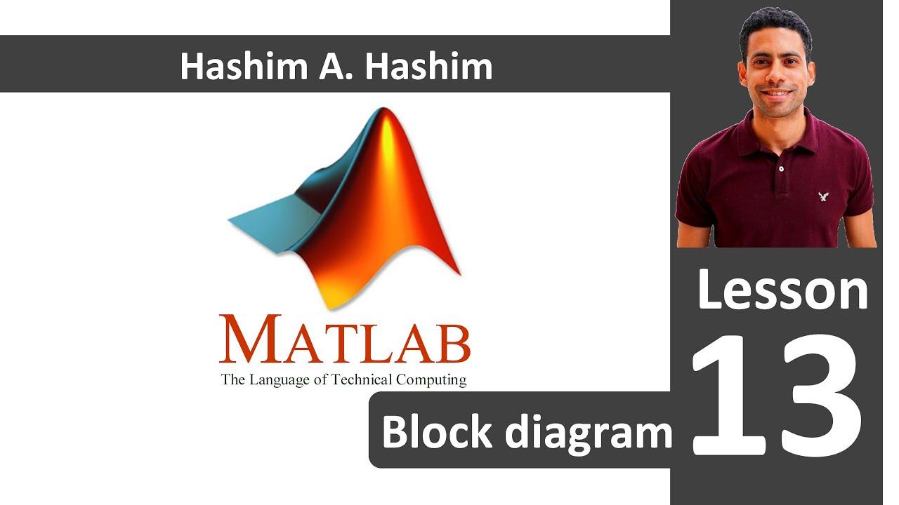 matlab lesson 13 18 block diagram reduction series parallel feedback  [ 1280 x 720 Pixel ]