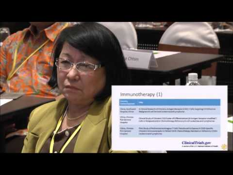 CLL in Asia Pacific: Dr Raymond Wong | Rising Sun Meeting 2015