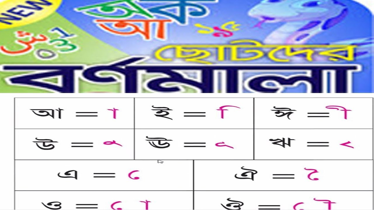 Bangla Bornomala Book