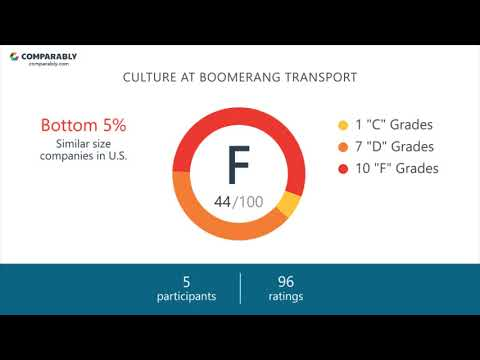 Boomerang Transport Culture - October 2017