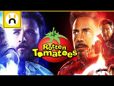 Avengers: Infinity War Review Roundup and Rotten Tomatoes Score