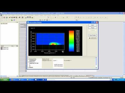 Aqualog EEM Capture Realtime analysis of Quinine Sulfate standard solution