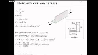 AIRCRAFT STRUCTURE STRESS ANALYSIS (ASSA)