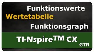 Let's Learn TI Nspire™ CX Funktionswerte berechnen, Wertetabelle erstellen, Funktionsgraph zeichnen