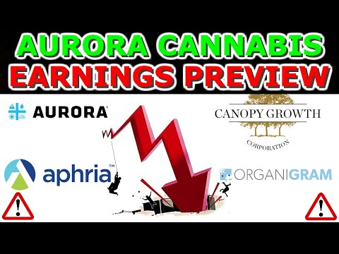 Aurora Cannabis Earnings Preview + Chart & Technical Analysis - Cam Batley Interview ACB Stock 2019