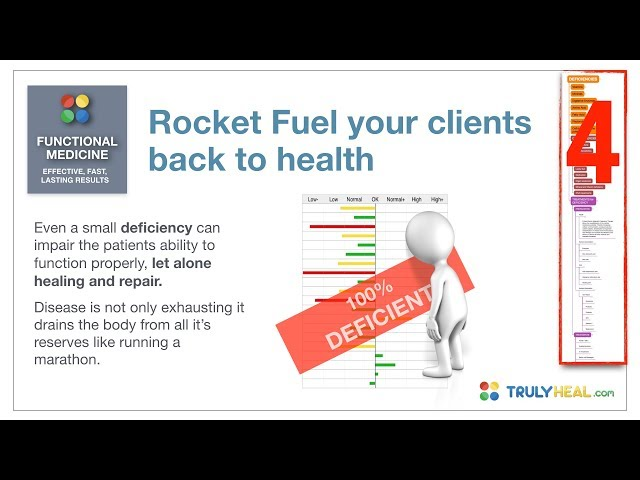 Functional Medicine Training for Health Professionals - Rocket fuel your clients