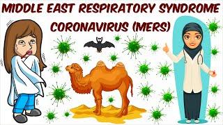 Middle East Respiratory Syndrome Coronavirus (MERS)