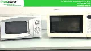 How to: Wie funktioniert eine Mikrowelle? - Anleitung #58