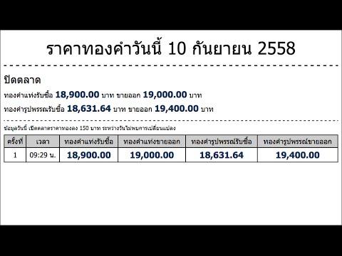 ราคาทองคำวันนี้ 10 กันยายน 2558