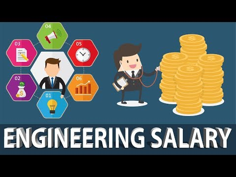 All Engineers Salary 2017 | Civil, Mechanical, Electrical, Chemical, Software Etc.