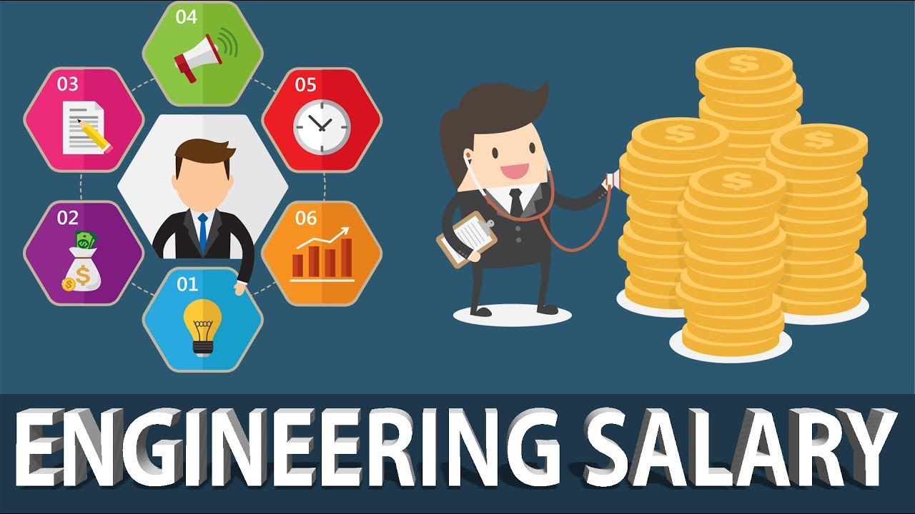 All Engineers Salary 2017 | Civil, Mechanical, Electrical, Chemical,  Software Etc