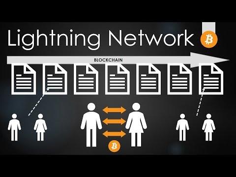Bitcoin Lightning Network Explained