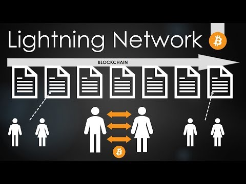 Bitcoin Lightning Network Explained