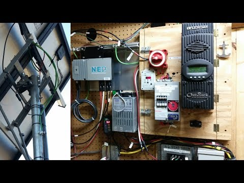 Mars Solar V2.0 Solar Panel Rack & Pluggedsolar NEP Microinverter Review By KVUSMC