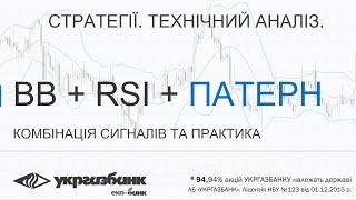 BOLLINGER BANDS + RSI + ПАТЕРН. Торговая стратегия форекс. АБ УКРГАЗБАНК