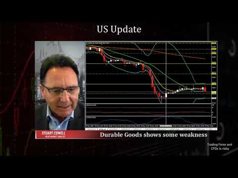 Durable Goods show some weakness | 24.05.2019