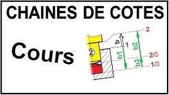 🚩 DESSIN INDUSTRIEL - Cotation Fonctionnelle - COURS