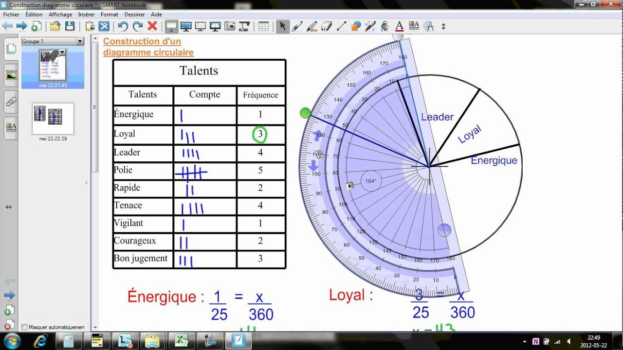 construction diagramme circulaire youtubeconstruction diagramme circulaire [ 1280 x 720 Pixel ]
