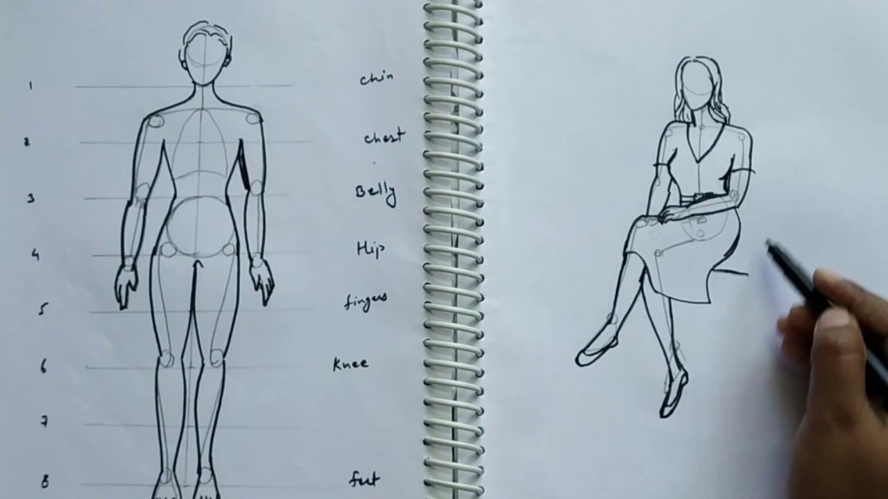 How To Draw Full Human Body Basics Step By Step Youtube
